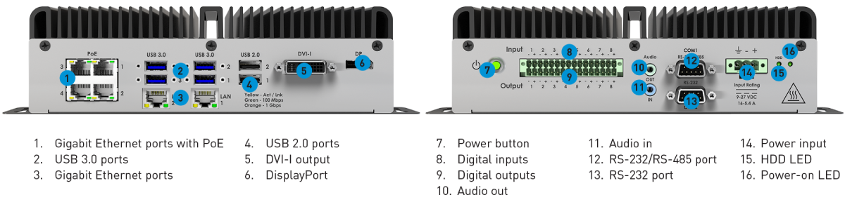 Matrox 4Sight EV6 front and back views