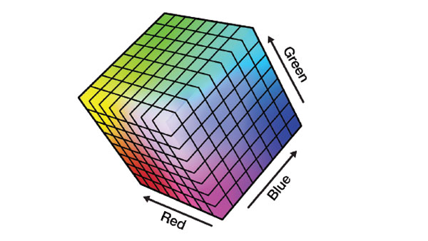 Representation of color space in 3D
