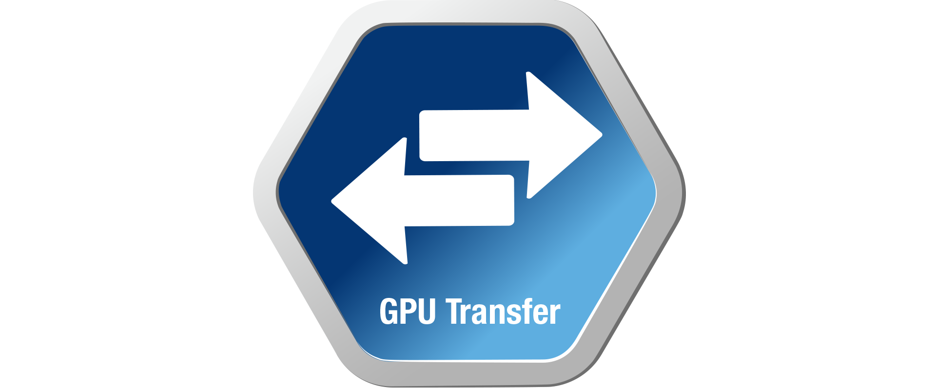 Low-Latency GPU Transfer