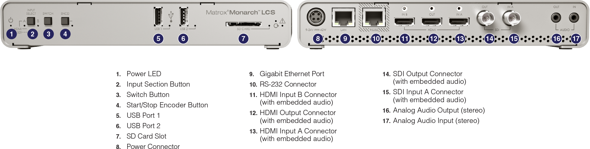 Monarch LCS Connections