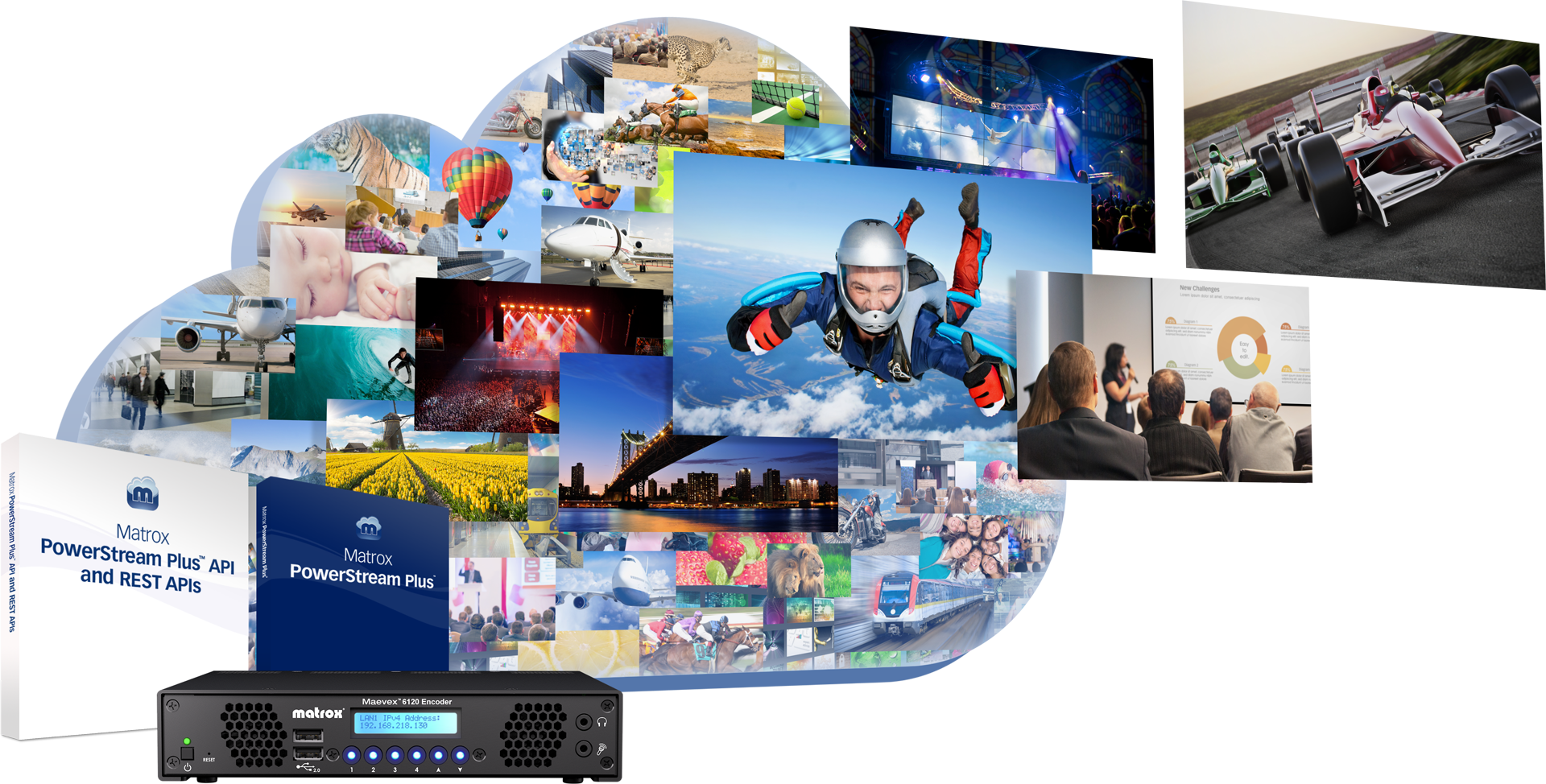 Maevex 6120 and PowerStream Plus Cloud Computing