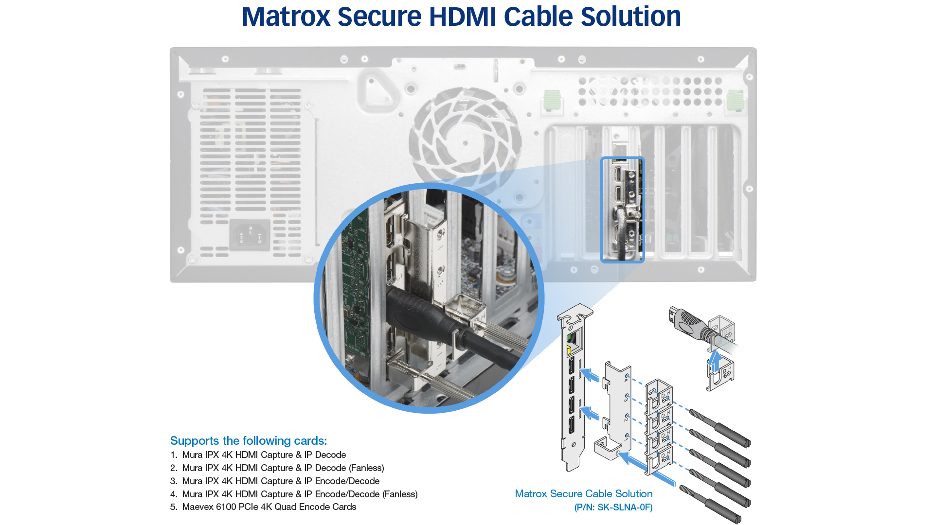 Matrox provides mechanisms to prevent loose cabling via the Matrox Secure HDMI Cable Solution to ensure physically stable and reliable platforms.