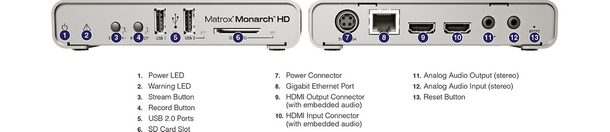 Video Streaming and Recording Appliance - Matrox Monarch HD