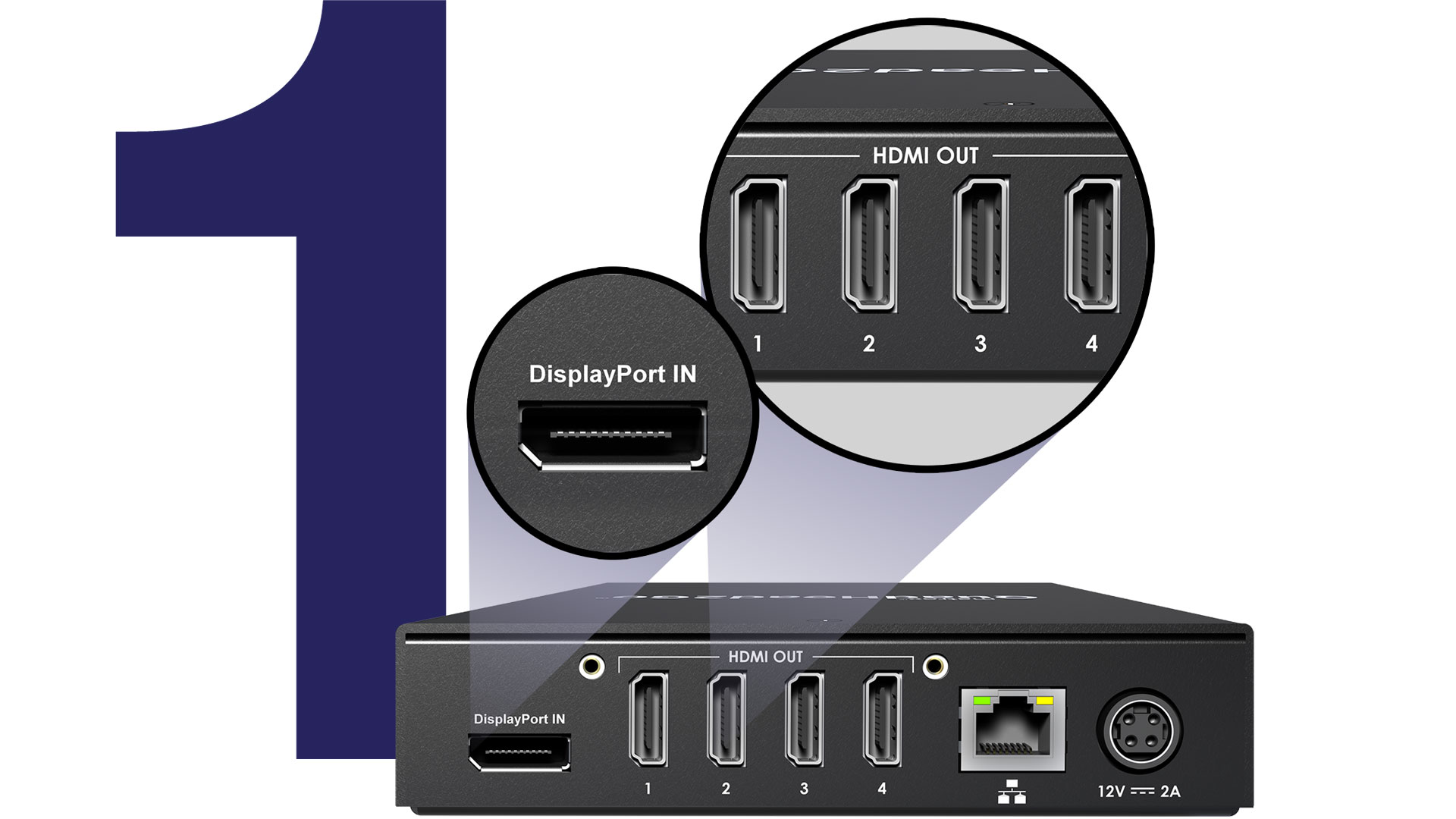 Connect using DP 1.2 input and 4 HDMI outputs