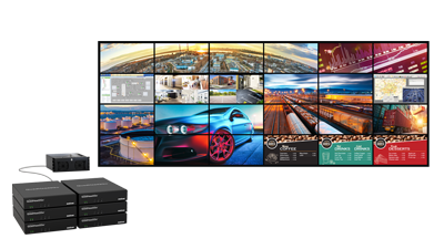 Scale your video wall with Matrox QuadHead2Go.