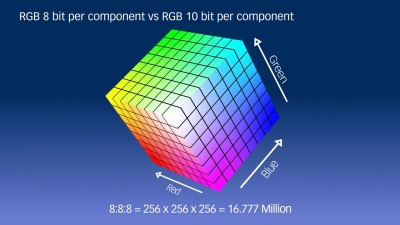 Color Space: Color & Color Spaces
