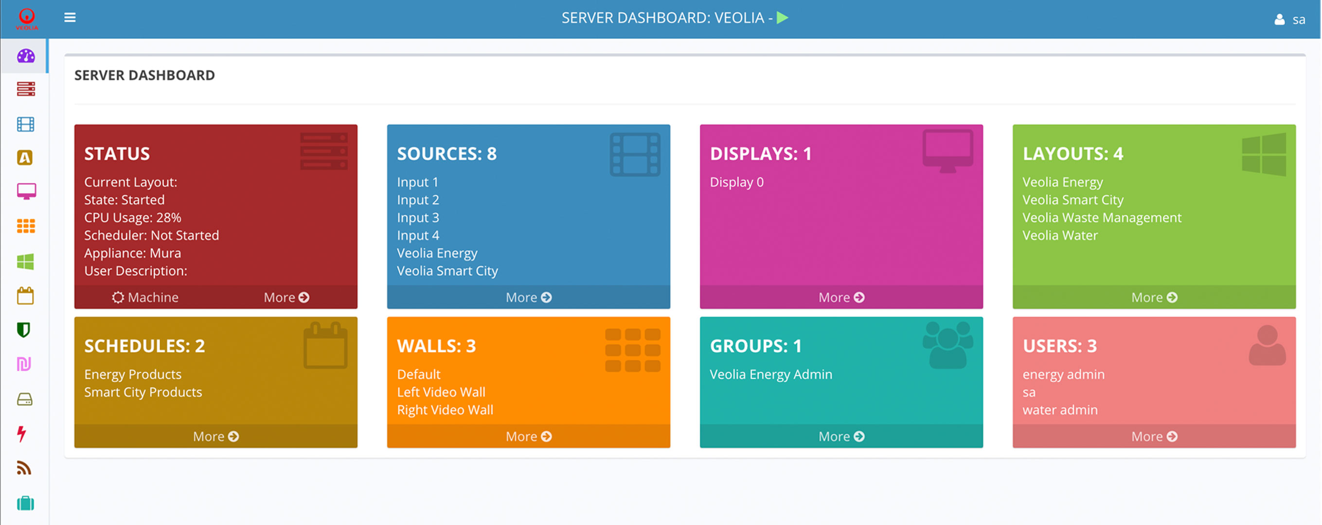 VView software dashboard